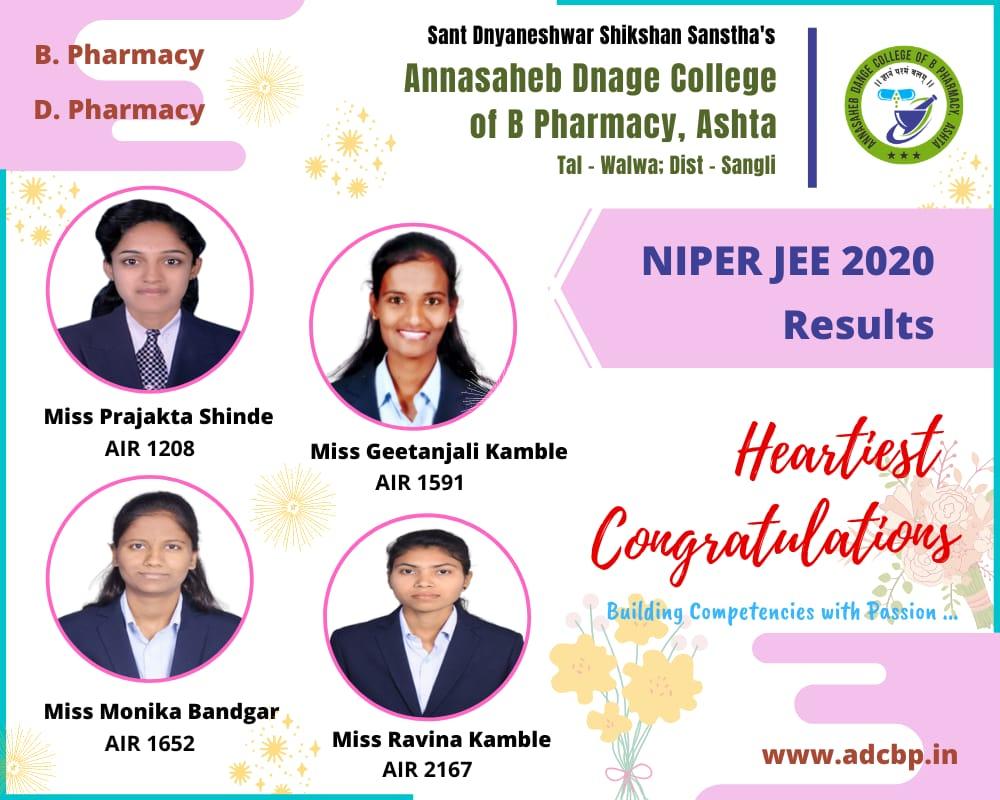 NIPER JEE 2020 Results
