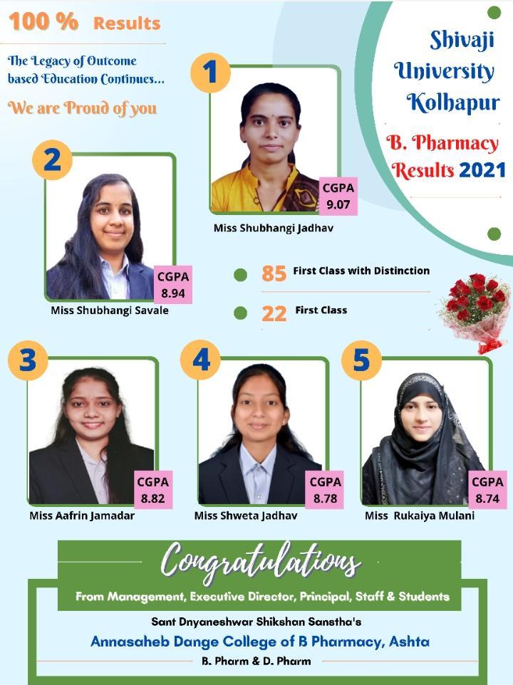 100% B. Pharmacy Results 2021